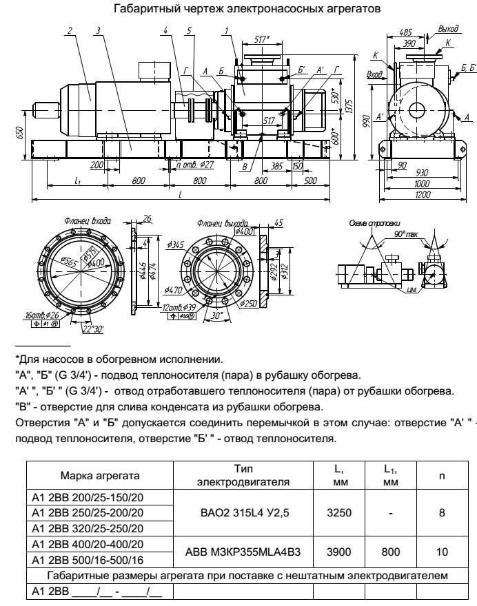 Размеры электронасосного агрегата